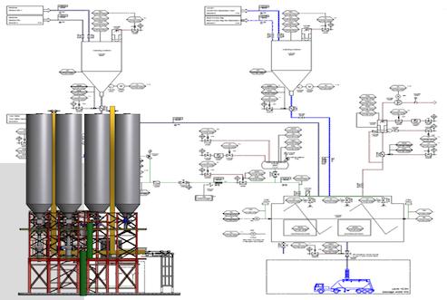 Engineering Bild